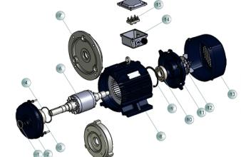 ส่วนประกอบของมอเตอร์ไฟฟ้า (Electric Motor Parts)
